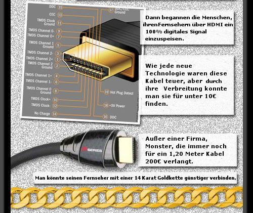 HDMI2 HDMI Kabel: So wird abgezockt!