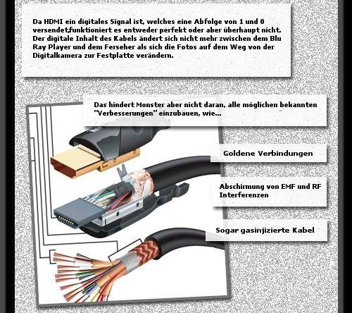 HDMI3 HDMI Kabel: So wird abgezockt!